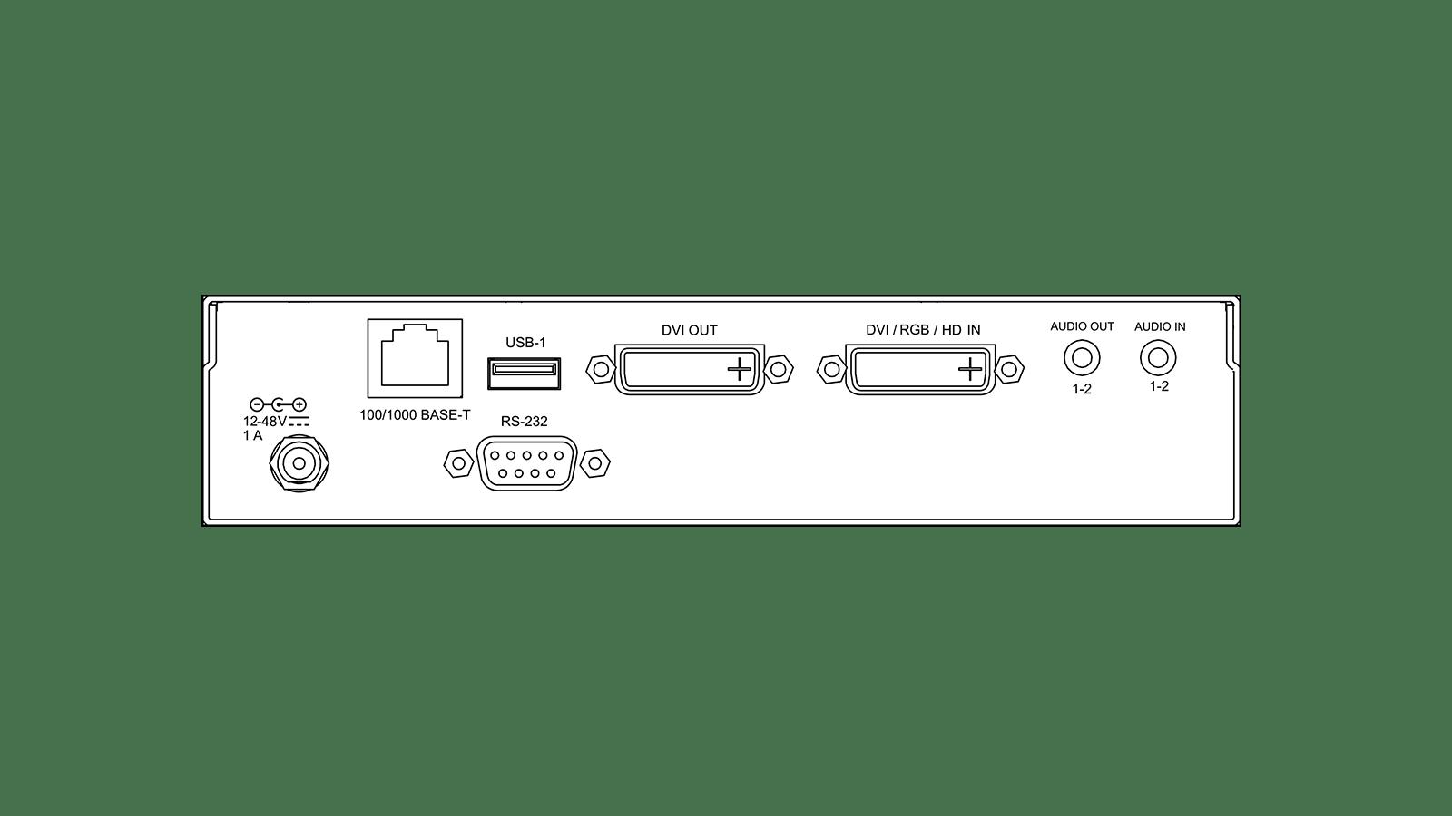 DSx 264 Codec Back Panel