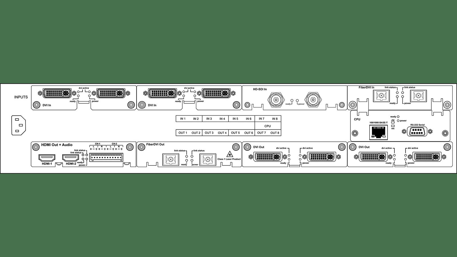 Linx 1000: Back Panel