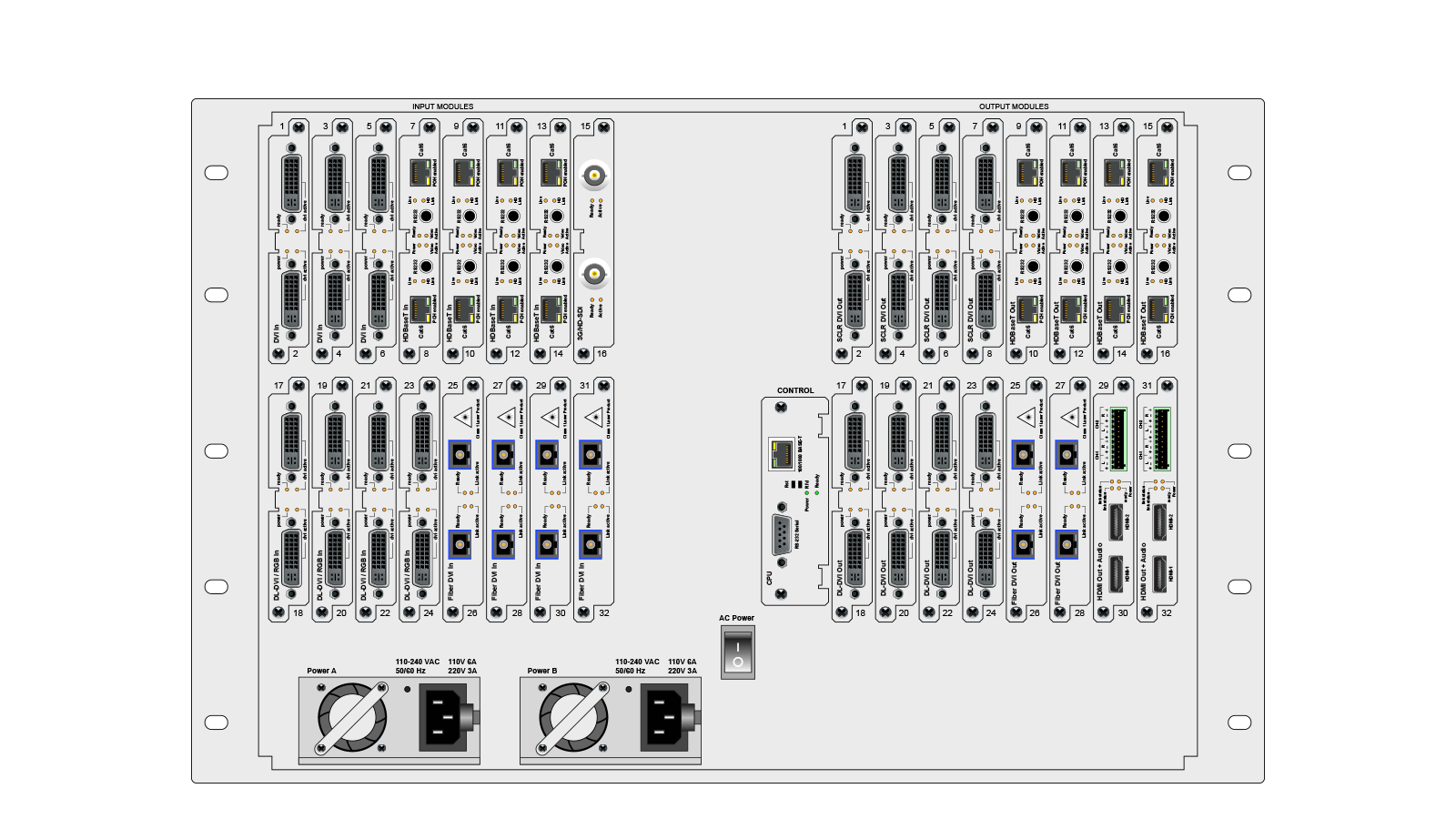 Linx 3400: Back Panel