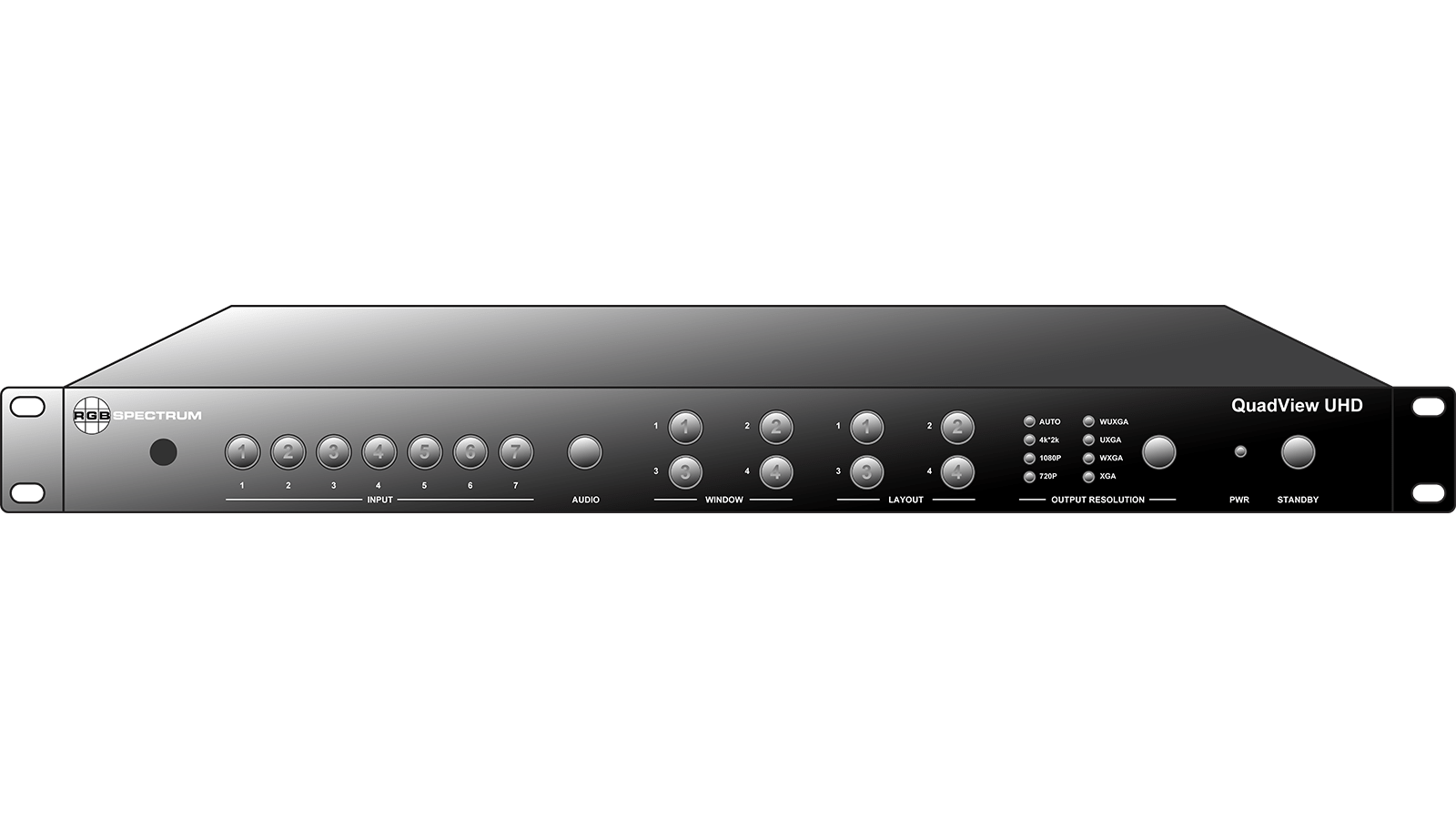 QuadView UHD front panel