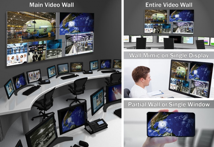 Galileo encode visuals