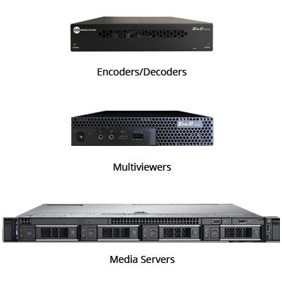 Zio 2 AV-over-IP Systems