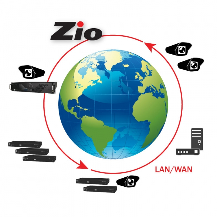 Zio LAN/WAN any size network